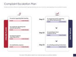 Complaint Escalation Plan Grievance Management Ppt Graphics