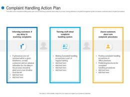 Complaint Handling Action Plan Customer Complaint Mechanism Ppt Clipart