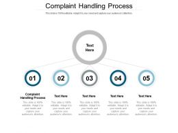 Complaint Handling Process Ppt Powerpoint Presentation Gallery Designs Cpb