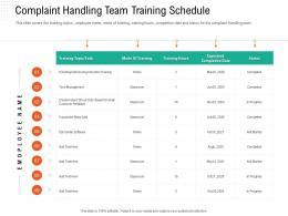 Complaint Handling Team Training Schedule Automation Compliant Management Ppt Rules