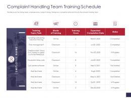 Complaint Handling Team Training Schedule Grievance Management Ppt Diagrams