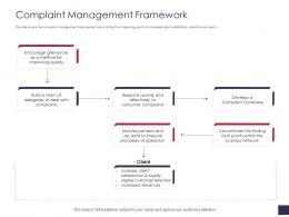 Complaint Management Framework Grievance Management Ppt Portrait