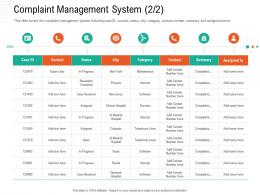 Complaint Management System Contact Automation Compliant Management Ppt Introduction