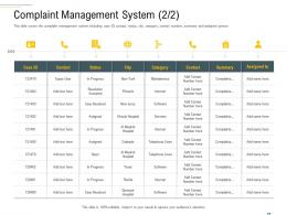 Complaint Management System Contact Complaint Handling Framework Ppt Diagrams