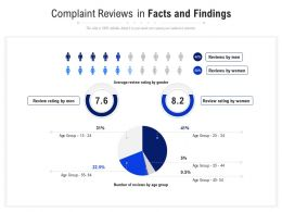 Complaint Reviews In Facts And Findings