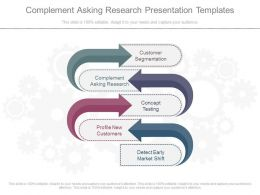 Complement Asking Research Presentation Templates