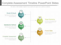 Complete Assessment Timeline Powerpoint Slides