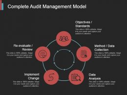 Complete Audit Management Model Powerpoint Presentation