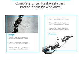 Complete Chain For Strength And Broken Chain For Weakness