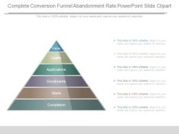 Complete Conversion Funnel Abandonment Rate Powerpoint Slide Clipart