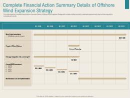 Complete Financial Action Summary Details Of Offshore Wind Expansion Strategy Renewable Energy Sector Ppt Grid