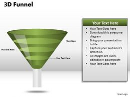 Complete Funnel Process Diagram