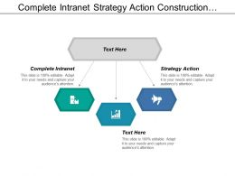 Complete Intranet Strategy Action Construction Subcontractors Content Management