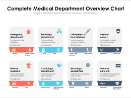 Complete Medical Department Overview Chart