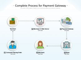 Complete Process For Payment Gateway