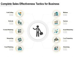 Complete Sales Effectiveness Tactics For Business