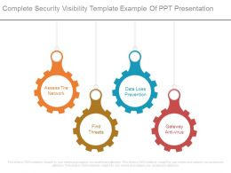 Complete Security Visibility Template Example Of Ppt Presentation