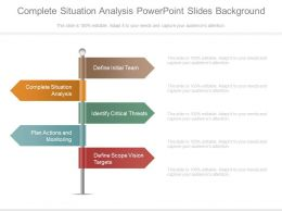 Complete Situation Analysis Powerpoint Slides Background