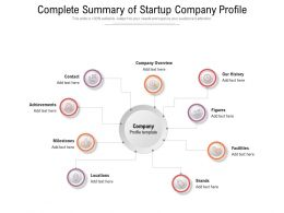 Complete Summary Of Startup Company Profile