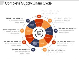 Complete Supply Chain Cycle Example Of Ppt