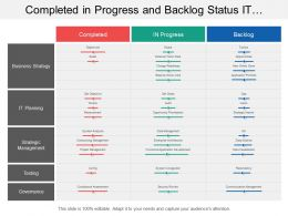 Completed In Progress And Backlog Status It Strategy Swimlane