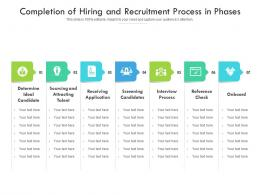 Completion Of Hiring And Recruitment Process In Phases