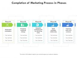Completion Of Marketing Process In Phases