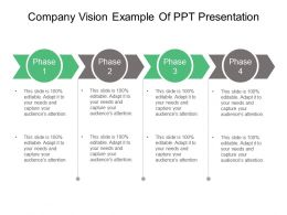 Completion Of Phases Sample Of Ppt Presentation