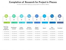 Completion Of Research For Project In Phases