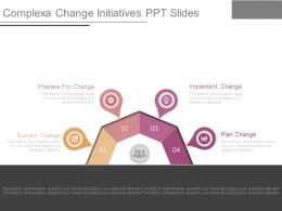 Complex Change Initiatives Ppt Slides