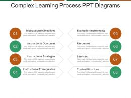 Complex Learning Process Ppt Diagrams