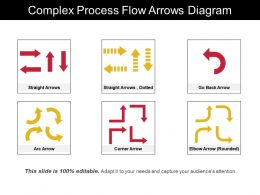 Complex Process Flow Arrows Diagram Powerpoint Slides Templates