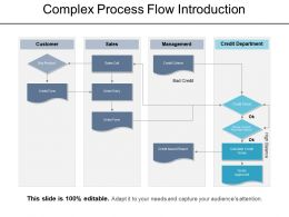 Complex Process Flow Introduction Ppt Background Images