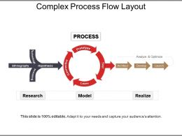 Complex Process Flow Layout PPTExamples Slides