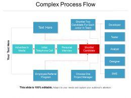 Complex Process Flow Presentation Background Images