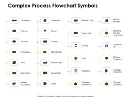Complex Process Flowchart Symbols Data Ppt Powerpoint Presentation Icon Diagrams