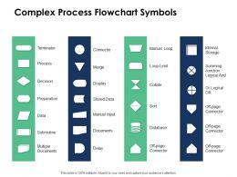 Complex Process Flowchart Symbols Decision Ppt Powerpoint Presentation Portfolio Summary