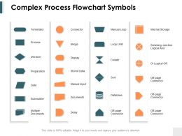 Complex Process Flowchart Symbols Ppt Powerpoint Presentation Model Introduction