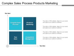 Complex Sales Process Products Marketing Competitive Management Communication Customers Cpb