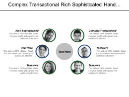Complex Transactional Rich Sophisticated Hand Coding Business Benefits
