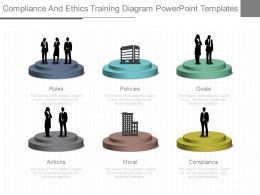 Compliance And Ethics Training Diagram Powerpoint Templates