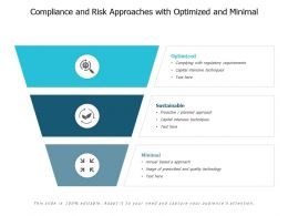 Compliance And Risk Approaches With Optimized And Minimal