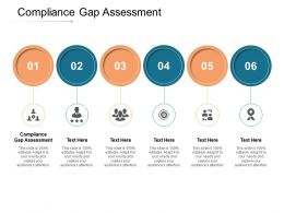 Compliance Gap Assessment Ppt Powerpoint Presentation Professional Show Cpb