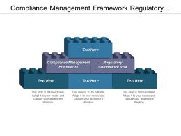 Compliance Management Framework Regulatory Compliance Risk Regulatory Compliance Framework Cpb