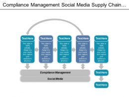 Compliance Management Social Media Supply Chain Management Strategic Business Cpb