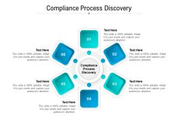 Compliance Process Discovery Ppt Powerpoint Presentation Professional Introduction Cpb