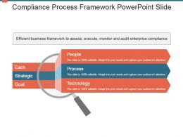 Compliance Process Framework Powerpoint Slide