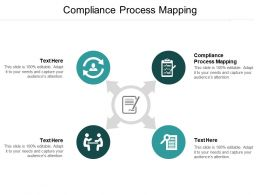 Compliance Process Mapping Ppt Powerpoint Presentation Graphics Cpb