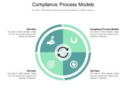 Compliance Process Models Ppt Powerpoint Presentation Infographic Template Structure Cpb