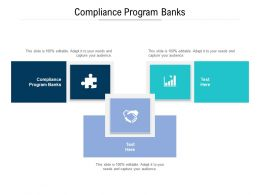 Compliance Program Banks Ppt Powerpoint Presentation Professional Smartart Cpb